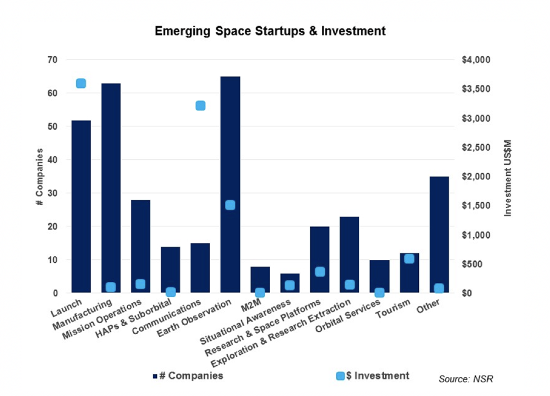 A Tale of Two Cities: Beijing vs  Washington's Space Policy