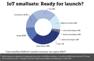 Op-ed | IoT smallsats: Ready for launch?