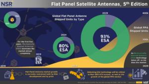 flat panel satellite graphics